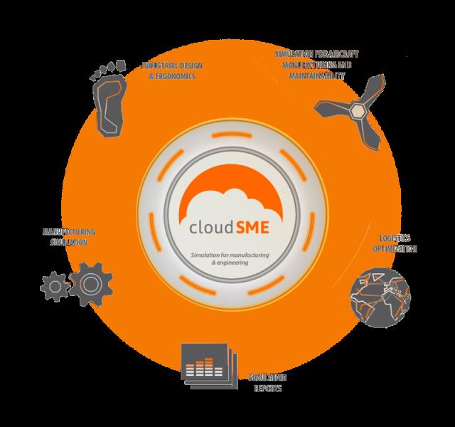cloudsme_infograph-01